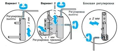 Способы регулировки двери из пластика