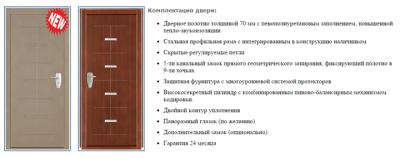 Двери Pandoor Titan