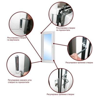 Процесс регулирования двери с остеклением