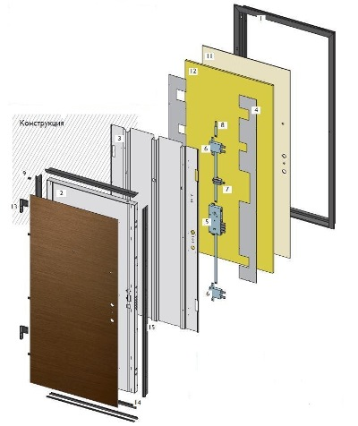 Конструкция сейфовой двери