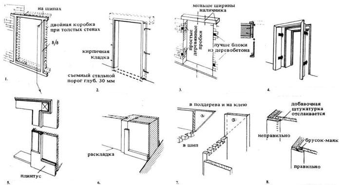 Стандартные входные двери с коробкой